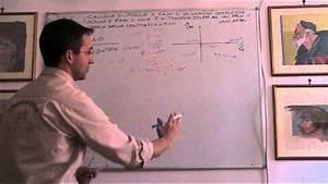 Diagramma Di Nyquist E Criterio 1 E 2 Poli 3004