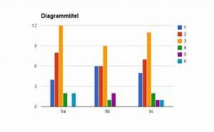 Gesamtergebnis Berechnen : vergleiche das gesamtergebnis der drei klassen und stelle es in geeigneter form grafisch dar ~ Themetempest.com Abrechnung