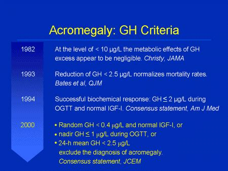 advanced strategies  achieving igf  control  acromegaly