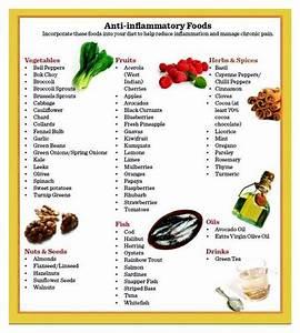 Natural treatment for rheumatoid arthritis - Causes ...