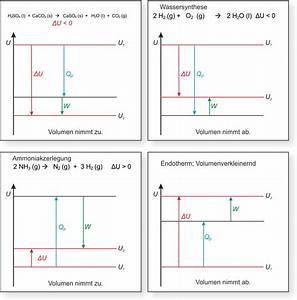 Molare Bildungsenthalpie Berechnen : 5 reaktionsw rme q ~ Themetempest.com Abrechnung
