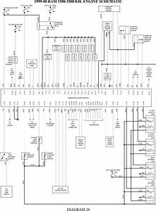 2002 Dodge Durango Stereo Wiring Diagram