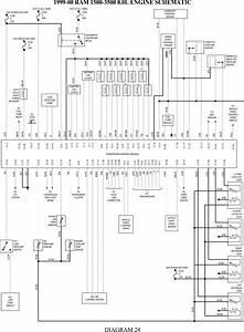 Dodge Durango Car Stereo Wiring Diagrams