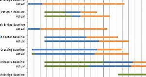 Gap Chart Excel Devlabtech How To Change The Chart Column Width In Excel