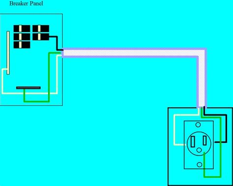how to convert an outlet or receptacle from 120v to 240v
