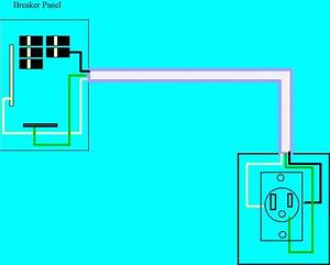 How To Convert An Outlet Or Receptacle From 120v To 240v   Electrical Online