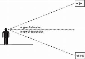 Angle Of Elevation Example Problems And Solutions