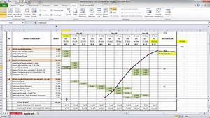 Cara Membuat Time Schedule Kurva S Dengan Microsoft Excel