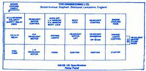 Tvr 350 1989 Fuse Box  Block Circuit Breaker Diagram
