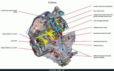 ford ecosport   transmission control module