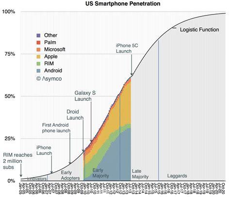 IPhone reparatie, iPad, Macbook Pouit tablety a telefony Levn
