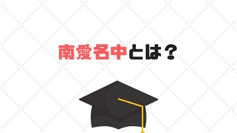 中京 大学 偏差 値