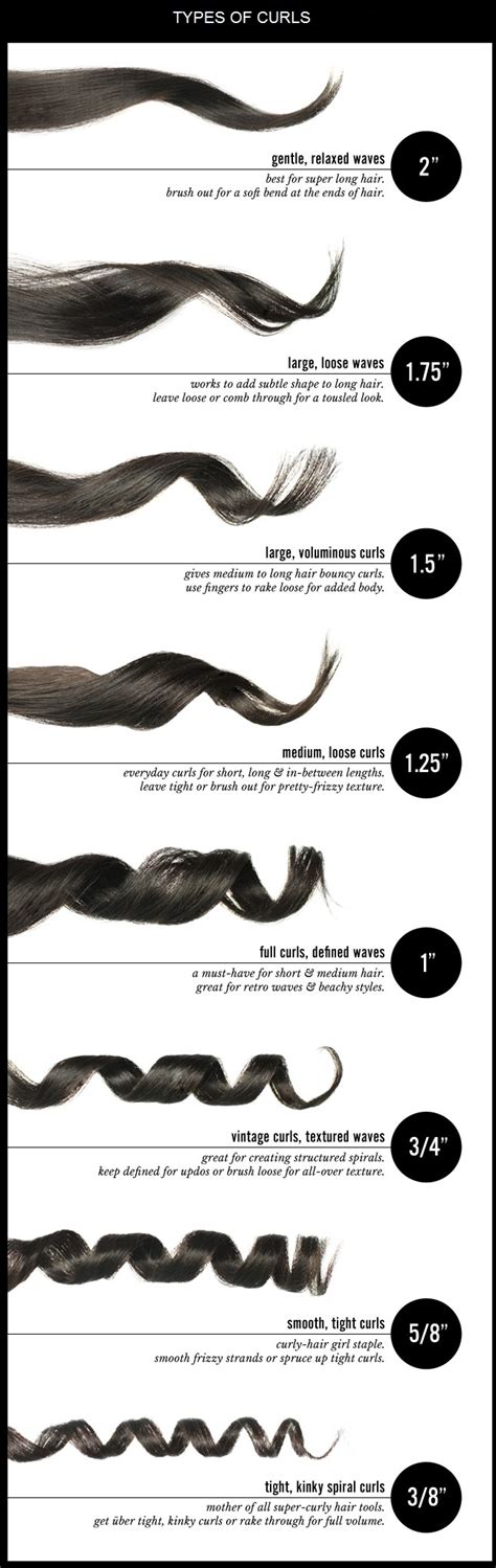Different Types Of Hair by Types Of Curls You Can Make With A Hair Curler Alldaychic