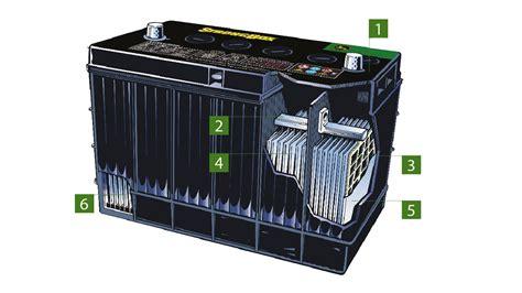 Batterien  John Deere DE