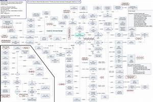 Rk 6217  Sap Sd Fow Diagram Download Diagram