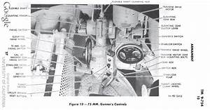 Sherman Tank Turrets And Turret Components