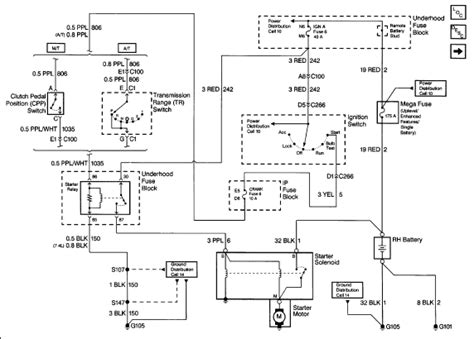 1999 Gmc Suburban Transfer Wiring Diagram by I Replaced The Transmission And Transfer On A 98 Gmc