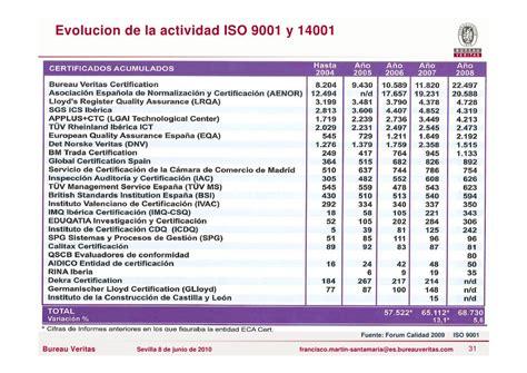 bureau veritas stock rsc bureau veritas