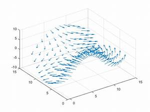 3-d Quiver Or Velocity Plot - Matlab Quiver3