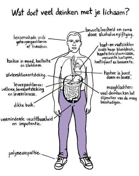 bloeddruk medicijnen