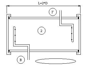 Газоанализаторы метанола. Обзор газоанализаторов метанола