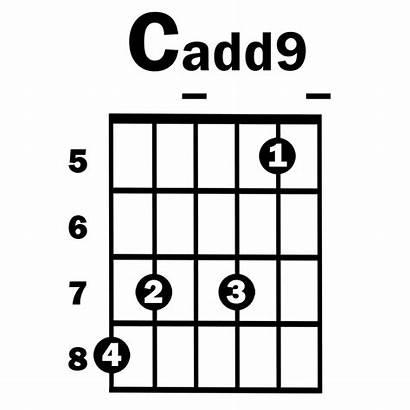 Cadd9 Chord Guitar Simplified