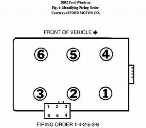What Is The Firing Order For A 2002 Ford Windstar