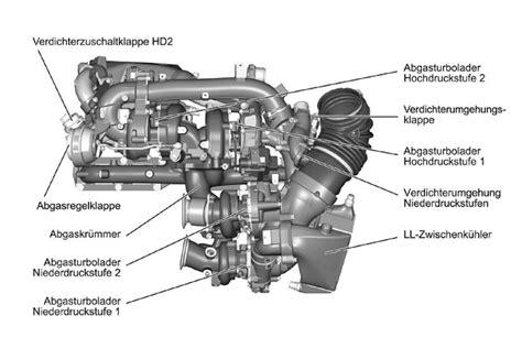 ford  litre  litre diesel engine   sagin