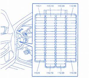 Volvo V70 Xc 5cyl Trunk 2001 Fuse Box  Block Circuit Breaker Diagram  U00bb Carfusebox