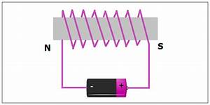 Electromagnet Project
