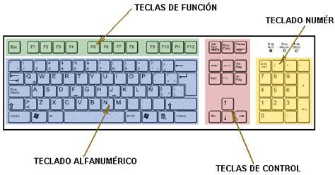 Combinacion De Teclas Para Uso Ofimatico