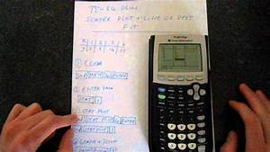 How To Solve Equations On Ti 84 Plus C