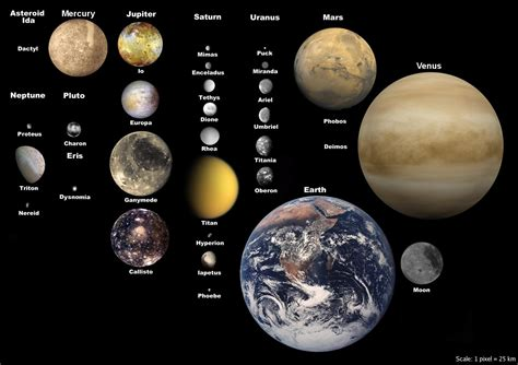 The Size of Planets [gif] : space