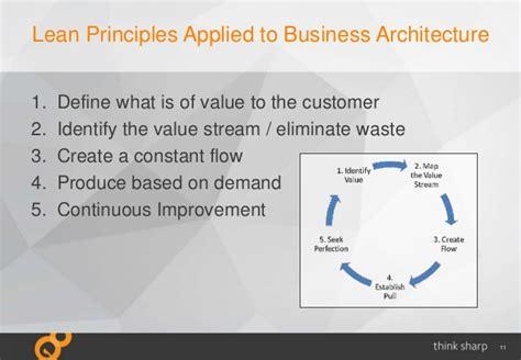 Lean Business Architecture