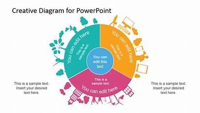 Diagram Circular Creative Powerpoint Template Friendly Eco