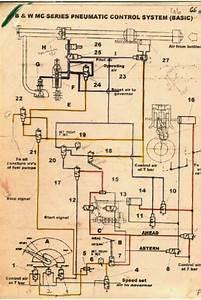 Main Engine Manoeuvring Diagram Man B U0026w