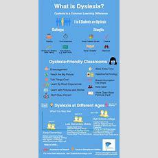 Dyslexia Card For Teachers  Dyslexia  Dyslexic Advantage