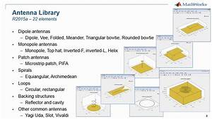 Antenna Design In Matlab Designing Antennas And Antenna Arrays With Matlab And