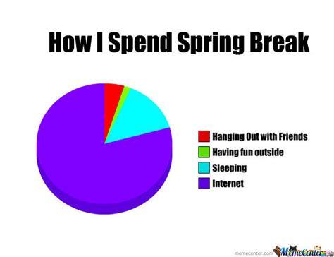 spring break by majinhoff meme center