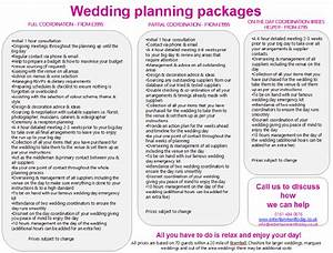 budget preparation template5 year budget template budget With budget wedding packages