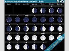 Calendário Lunar Novembro de 2018 Fases Lunares