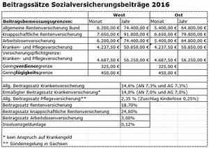 Grenzwerte Berechnen Online : sozialversicherungsgr en 2017 vdmf ~ Themetempest.com Abrechnung