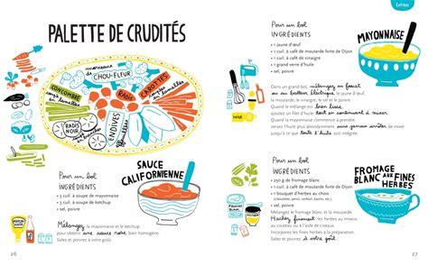 livre de cuisine enfants editions thierry magnier seymourina cruse elisa gehin le