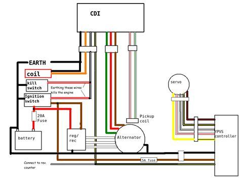 wiring diagram yamaha rd350 ypvs yamaha rd350 ypvs wiring diagram wiring diagram and