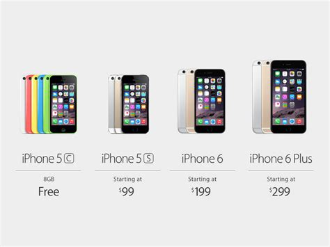 iphone 6 16gb price apple iphone 6 vs iphone 6 plus 6 key differences