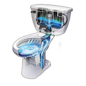 How To Find The Best Waterconserving Toilets Apponaug