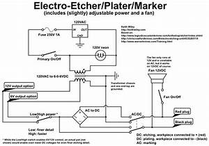 Electro Plater  Marker