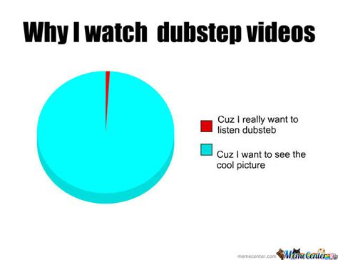Dubstep Memes - dubstep by assetto meme center