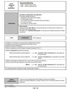 Code Defaut Renault Df : df222 ~ Gottalentnigeria.com Avis de Voitures
