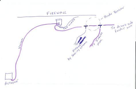 Understanding Routing Vacuum Lines Blazer Forum